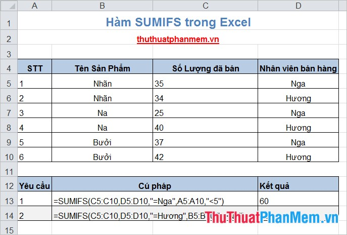 Hàm SUMIFS trong Excel 3